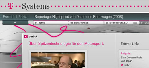T-Systems Formel 1